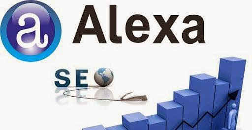 Claim Dan Submit Blog Di Alexa Terbaru