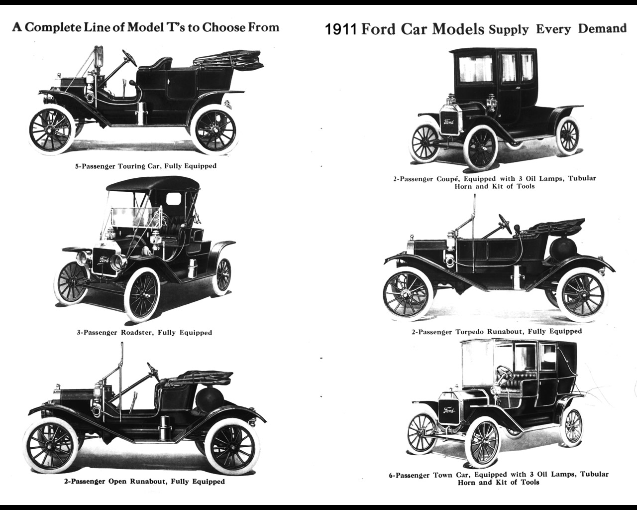Awesome 1927 Model T Wiring Diagram Pictures - Electrical and Wiring ...