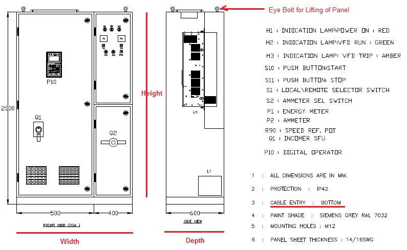 101 electrical engineering interview topics control panel for Standard electrical panel sizes