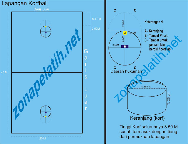 Lapangan Korfball