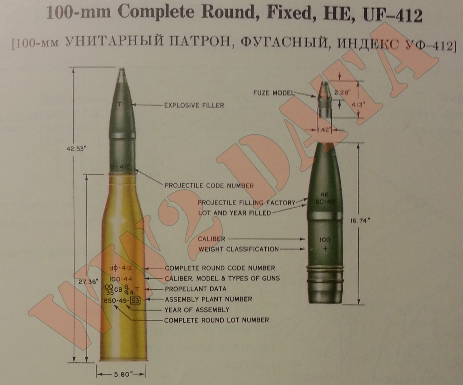 Ww2 Equipment Data Soviet Explosive Ordnance 85mm And