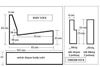 Cara Membuat Sofa - Bikin Kerangka Sofa