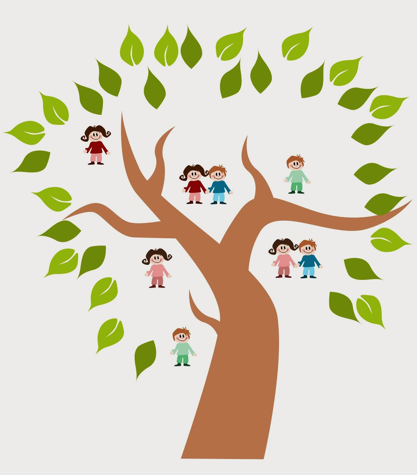 Olive Tree Genealogy Blog: The Frustration Over Online Family Trees Gone Bad