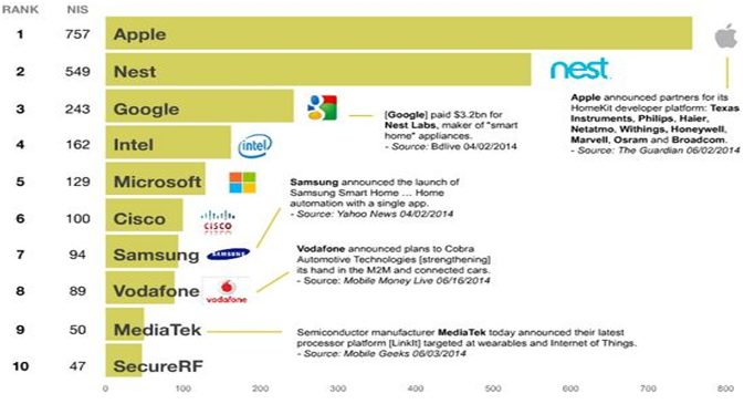Internet Of Things The Changing Information Landscape