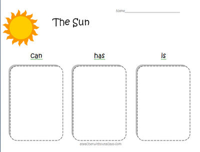 A picture of the sun can has is graphic organizer