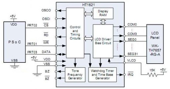 electronic components crazy fans  user interface