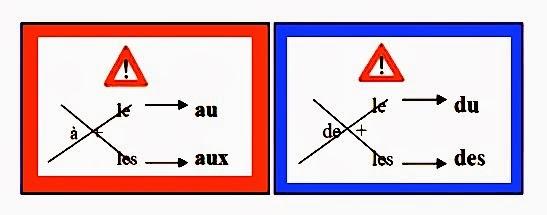 Articoli contratti francesi
