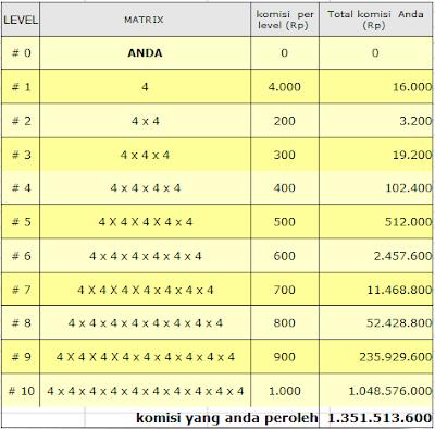 sepuluh ribu, sepuluh ribu rupiah 10000, sepuluh ribu rupiah currency, sepuluh ribu rupiah, sepuluh ribu email, contact sepuluh ribu, sepuluh ribu 2011, rahasia uang dibalik uang sepuluh ribu