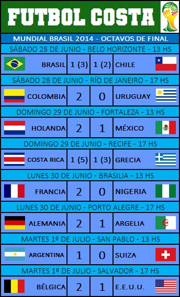 BRASIL 2014 - OCTAVOS DE FINAL