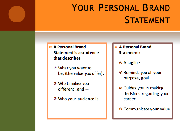 personal brand statement generator Name stars updated prime implicates and query optimization in relational databases these useful conjuncts (prime implicates) are unioned with the original statement.
