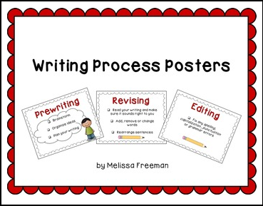 free writing process posters