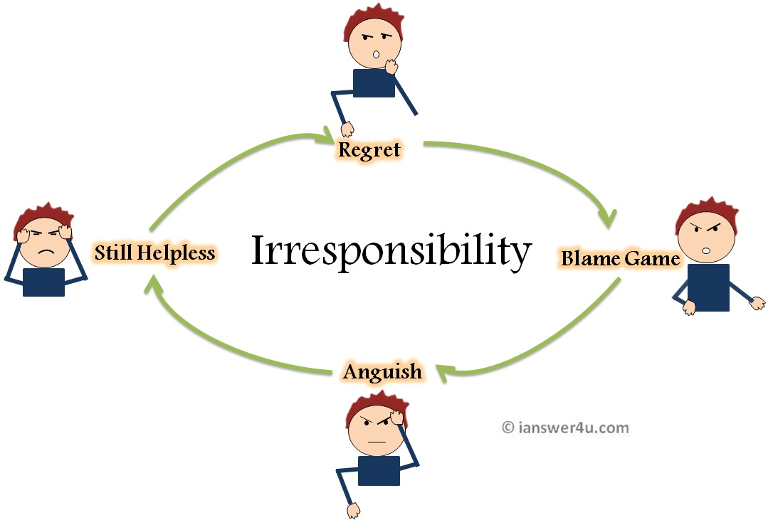 T.H.U.M.P. – 5 Ways to Deal with Irresponsible People