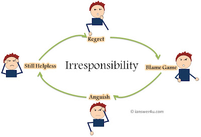 taking responsibility, boss blame games, irresponsible behavior