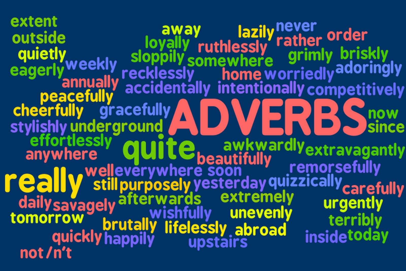 Worksheet Adverb my english class word formation adverbs adverb wordle
