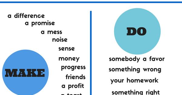 make do collocations list pdf