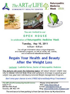 Lose Weight and Regain Your Health and Beauty, Open House the Art of Life Community Health Centre, Toronto