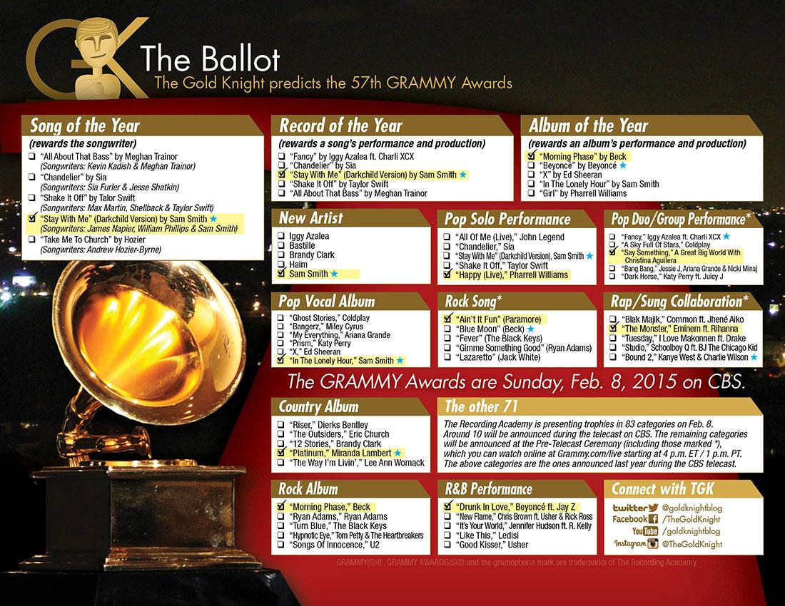 57th GRAMMY Awards Printable Ballot 2015 Updated. Free Printable 2015 ...
