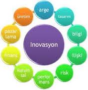 İşletmelerde Yenilikçiliğin (İnovasyonun) Önemi Nedir ?