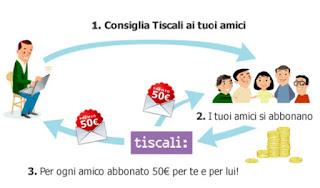 TISCALI ADSL CODICE SCONTO 50€ COUPON