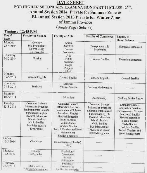 JKBOSE Class 12 Part-2 Annual Private Summer and Bi-Annual Session 2013 Private for Winter Zone Date Sheet 2014