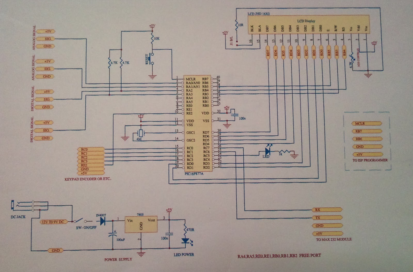 Final Year Project Home Patient Monitor Fyp Week 2 Technical Expresspcb Schematic And Pcb Design Software New Version Figure 3pic Mainboard Diagram
