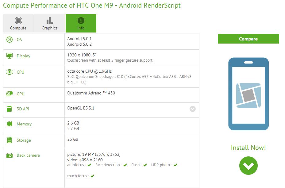 HTC One M9 masuk situs patokan GFXbench, spesifikasi dikonfirmasikan