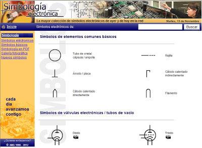 Elementos básicos y comunes en la mayoría de las válvulas electrónicas