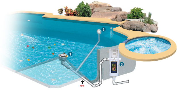 Swimming Pool In Floor Cleaning System : Backyard innovations