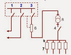 Cara pemasangan dan perencanaan gardu beton pada distribusi tenaga gambar satu garis gardu beton ccuart Image collections