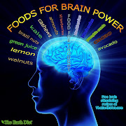 Labels: Brain Power Foods