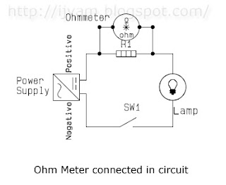 Ohmmeter Connected in Circuit