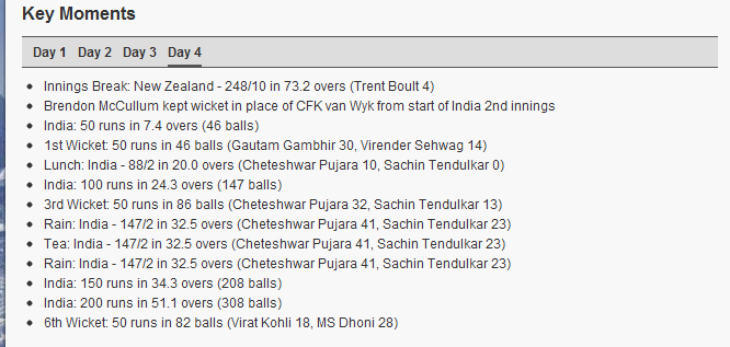 India-v-NZ-2nd-Test