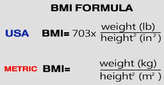 kira-bmi-formula