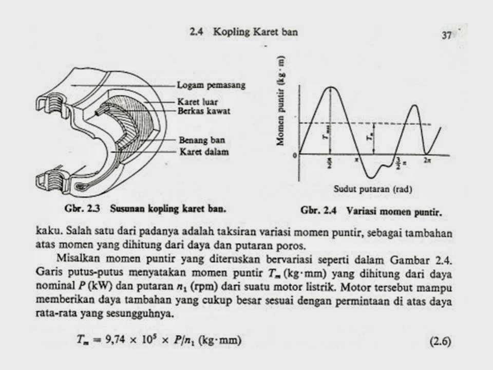 Kuliah elemen mesin pengertian dan definisi kopling karet gambar kopling karet ccuart Gallery