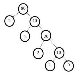 Belajar matematika sd menentukan kpk dan fpb buat pohon faktornya ccuart Image collections