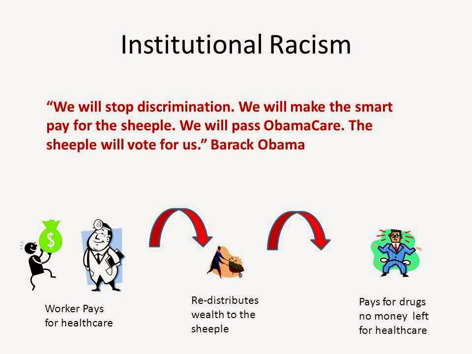discrimination institutional racism Institutional racism is the process by which racial oppression is imposed on subordinate racial groups by dominant racial groups through institutional channels while individuals carry out single acts of discrimination, societal institutions are the primary settings where patterns of racial.