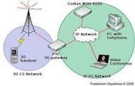 Jaringan 3G di Serui Kabupaten Kepulauan Yapen Sudah Ada