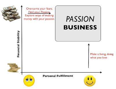 passion strategi menghadapi tahun baru