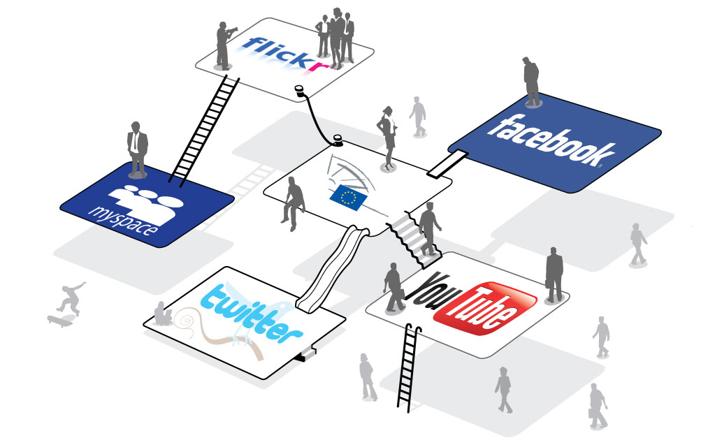 How to get Traffic through Social Media Accounts