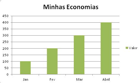 Gráfico de poupança no Excel