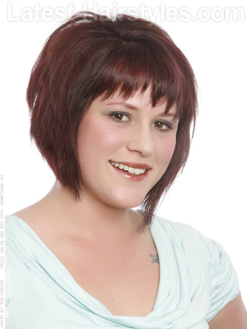 Model Rambut Pendek Sebahu Untuk Wajah Bulat Gaya Rambut Hnczcyw