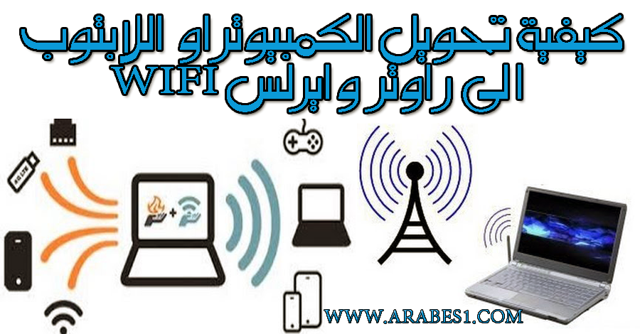Download, software, convert, laptop, router, Wireless