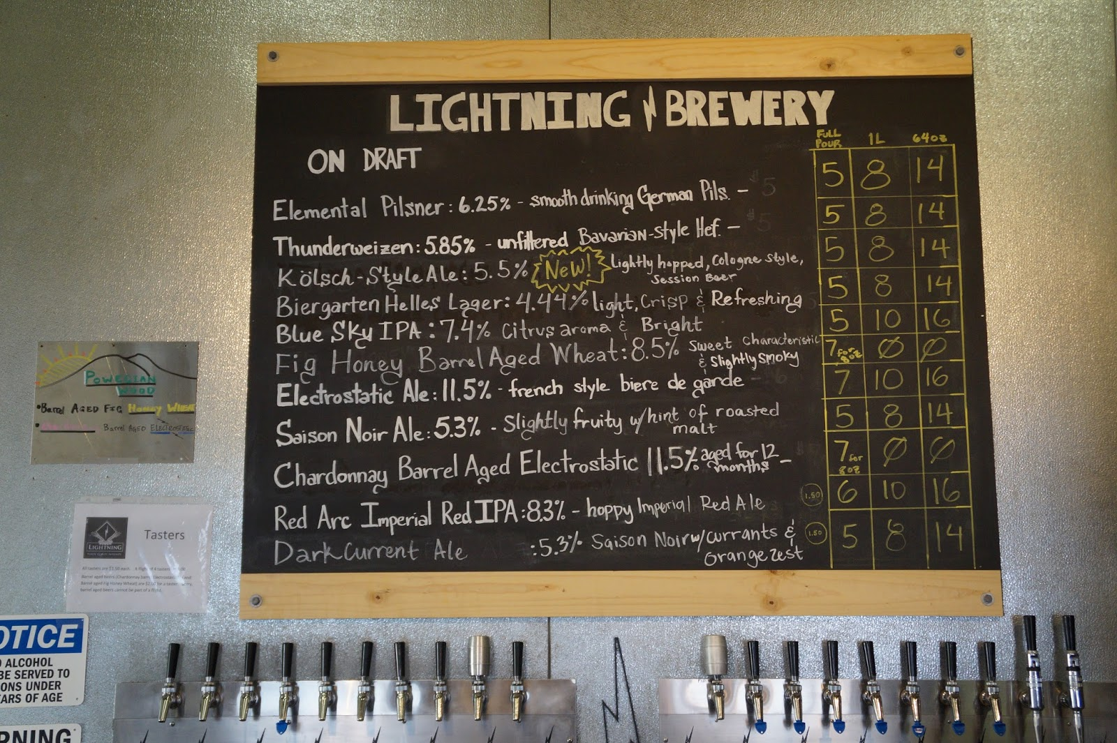 Lightning Brewery, Beer List, On Tap
