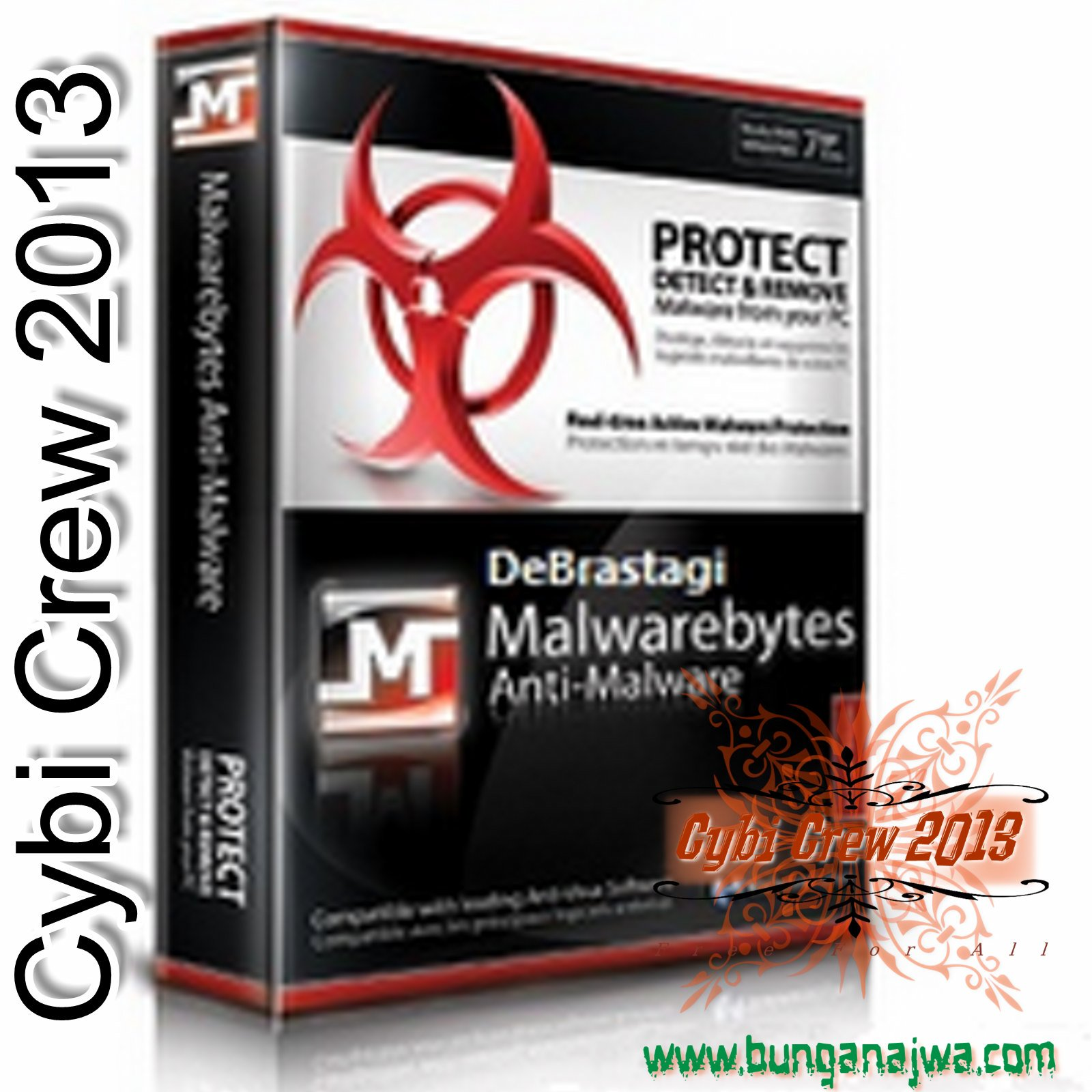 malwarebytes activation code