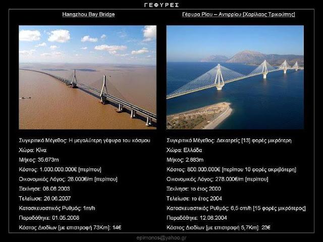 Η αμαρτωλή ιστορία της γέφυρας Ρίου - Αντιρρίου