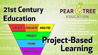 Pyramid of PBL
