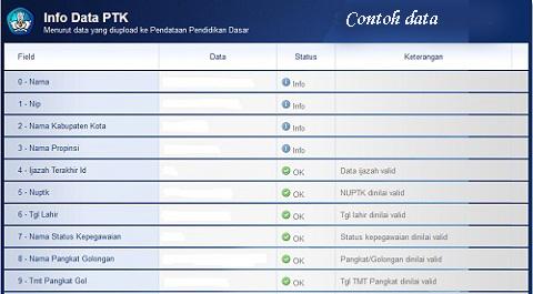 mengenai cara Cek Verifikasi Data Guru PTK di P2TK Dikdas Kemdikbud