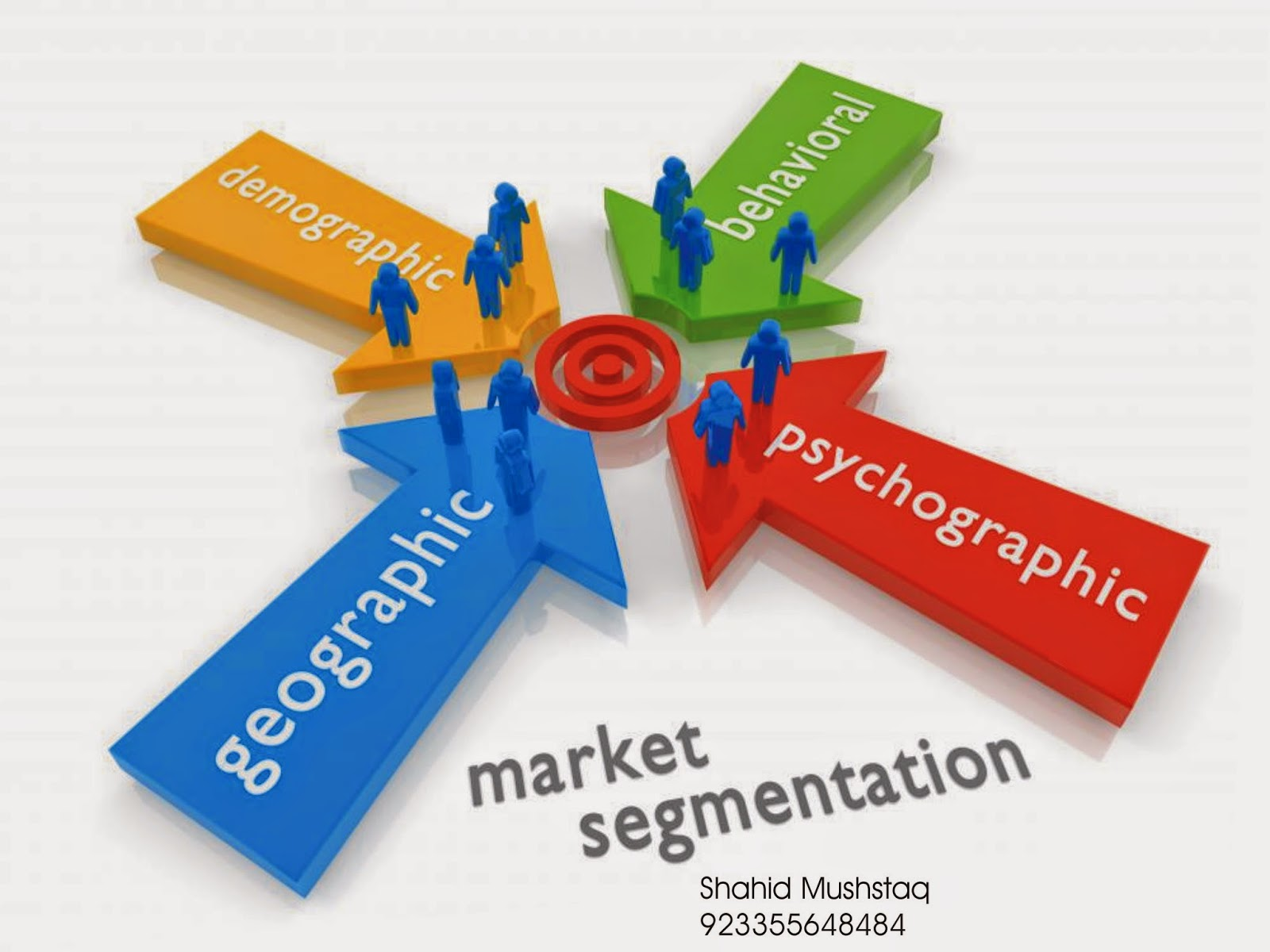 market segmentation a f Overview of market segmentation a tool for targeting recruitment targeted recruitment targeted recruitment considers the unique needs of the children and youth in.