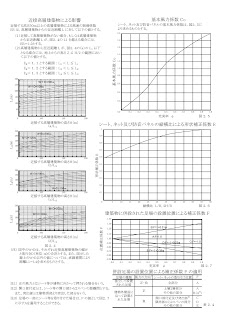 建設工事 仮設計画図 構造検討書4 (壁つなぎ)