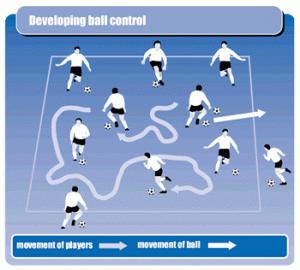teknik dasar permainan sepakbola